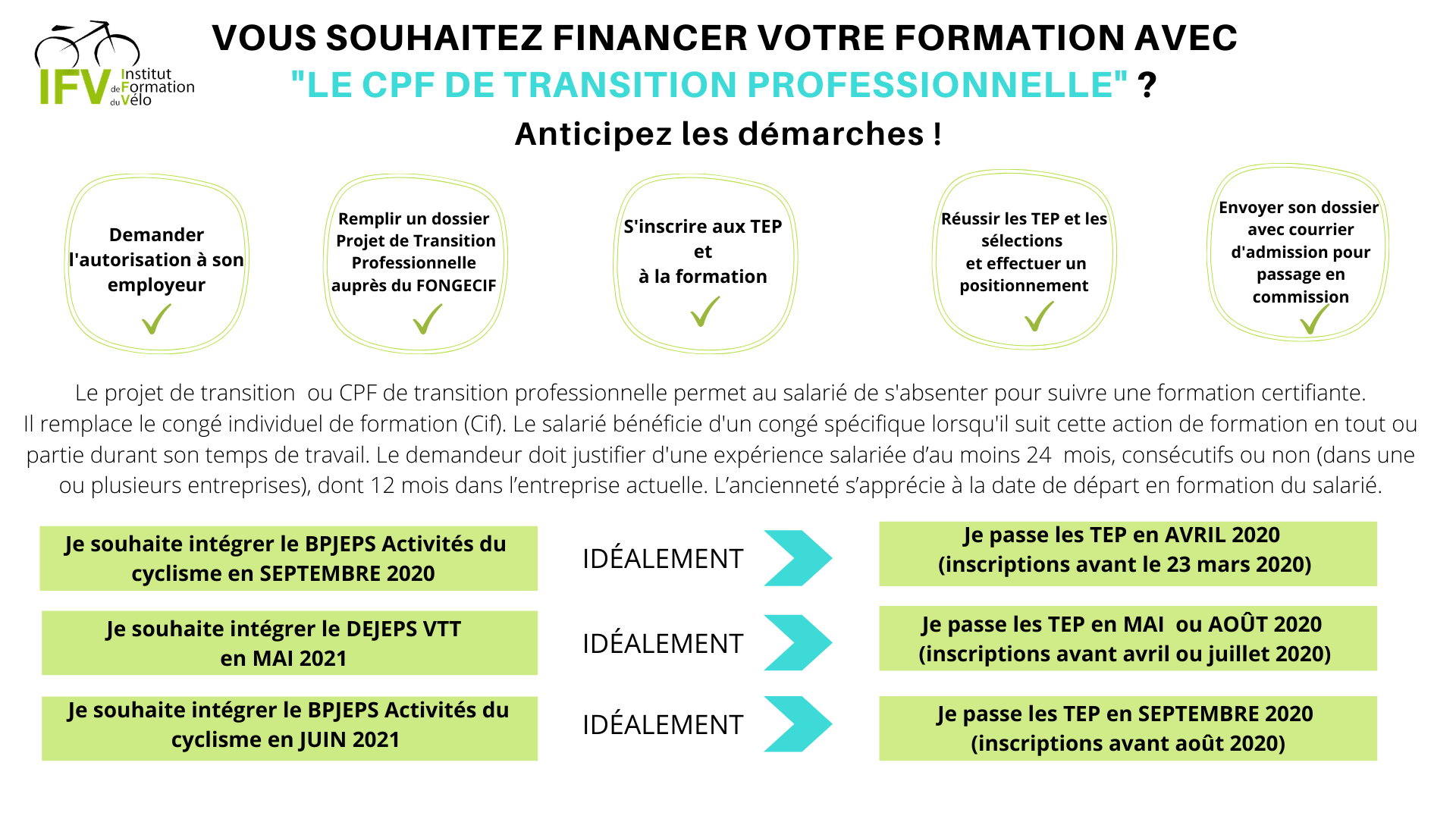 Cong de transition professionnelle tapes